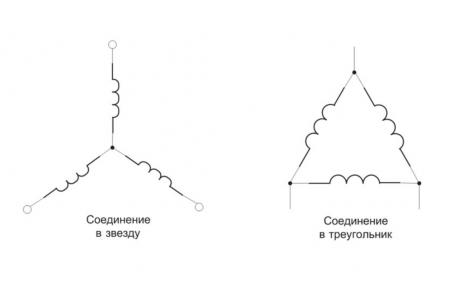 Разница схемы звезда и треугольник