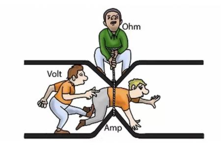 Закон Ома простыми словами